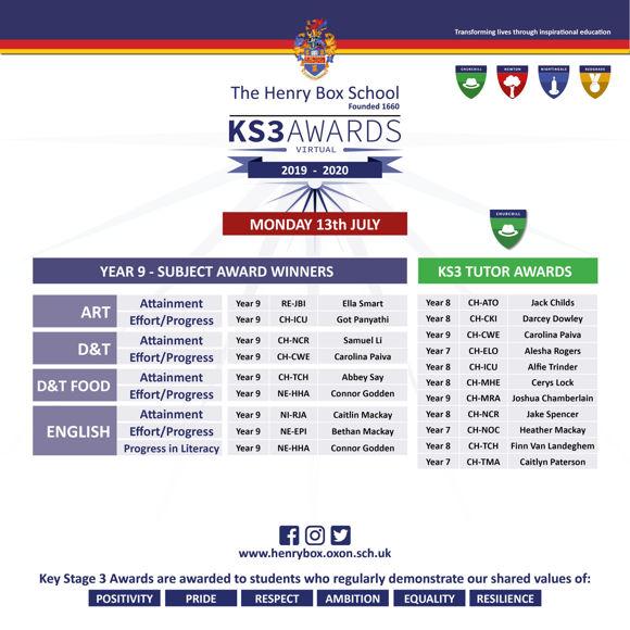 KS3 WINNERS poster 20202