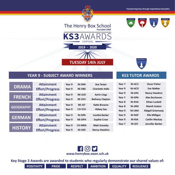 KS3 WINNERS poster 20203