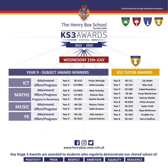 KS3 WINNERS poster 20204