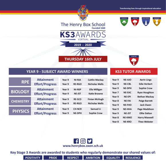 KS3 WINNERS poster 20205