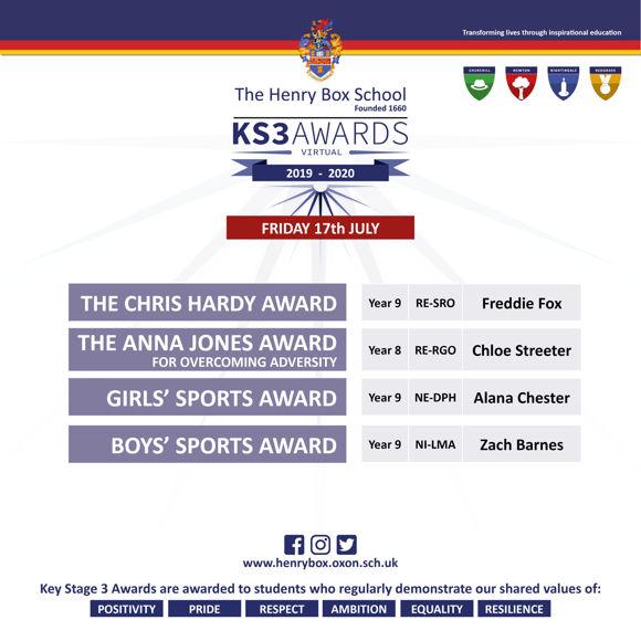 KS3 WINNERS poster 20206